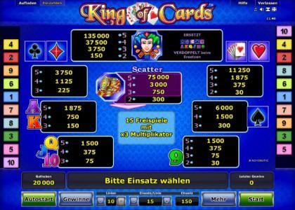 King of Cards Gewinntabelle