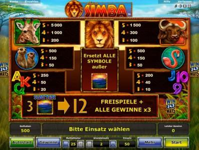 Gewinntabelle des Stargames Spiels African Simba