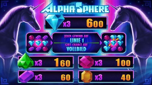 Die Gewinnlinien im Automatenspiel Alpha Sphere von Merkur