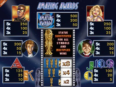 Gewinntabelle des Merkur Spiels Amazing Awards