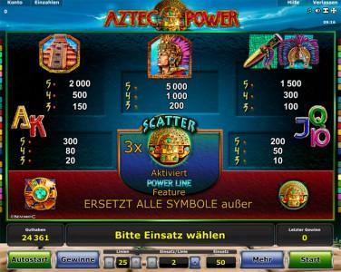 Die Gewinntabelle des Novoline Spiels Aztec Power