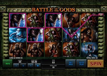 Kleiner Gewinn beim Battle of the Gods spielen
