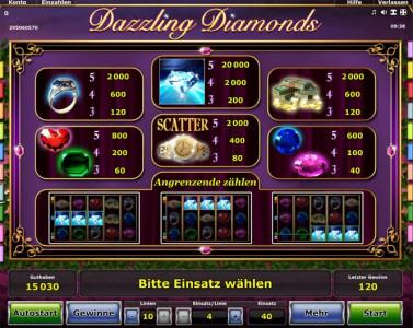 Die Gewinntabelle als Übersicht in Dazzling Diamonds