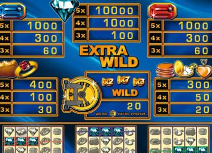 Extra Wild Paytable