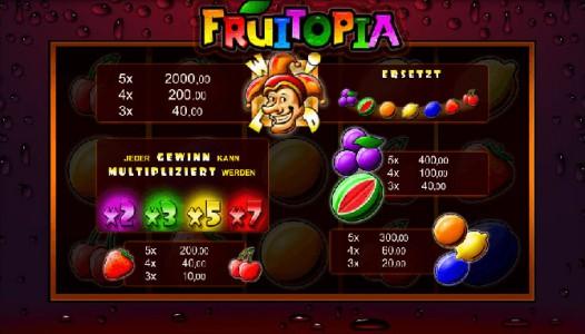 Die Gewinntabelle des Merkur Spiels Fruitopia