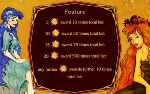 Gold of the Nymphs Bonus Übersicht des Novoline Spiels