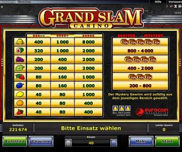 Die Gewinntabelle des Novoline Spiels Grand Slam Casino