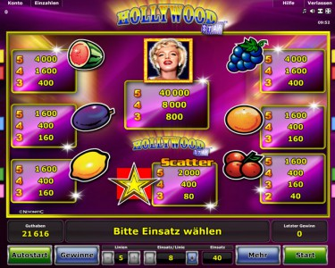 Die Gewinntabelle des Automatenspiel Hollywood Star