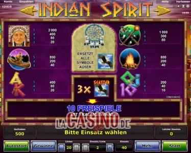 Gewinntabelle des Novoline Spiels Indian Spirit
