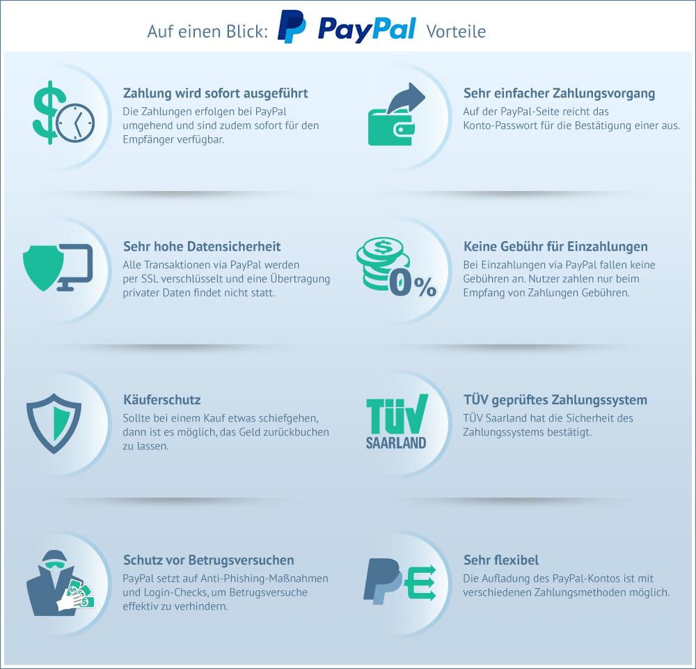 infografik-alle-vorteile-von-paypal-auf-einen-blick