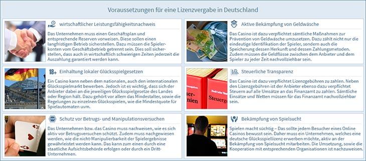 infografik-voraussetzungen-fuer-eine-lizenzvergabe-in-deutschland-2