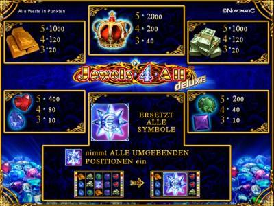 Die Gewinntabelle von Jewels 4 All in der Übersicht