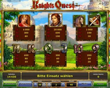 Die Gewinntabelle des Spiels Knights Quest