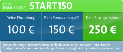 100 % Neukunden Bonus im SunMaker Casino