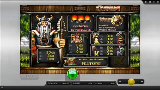 Die Gewinntabelle des Merkur Spiels Odin