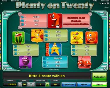 Gewinntabelle von Plenty on Twenty