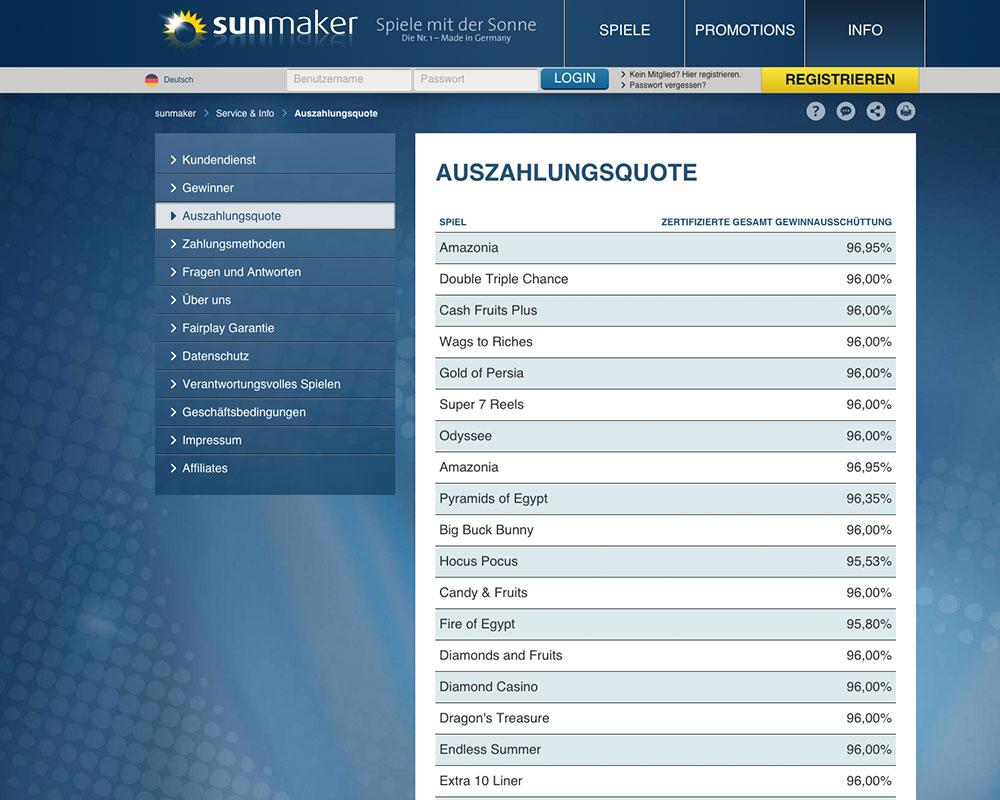 online casino euro spiele mit anmeldung