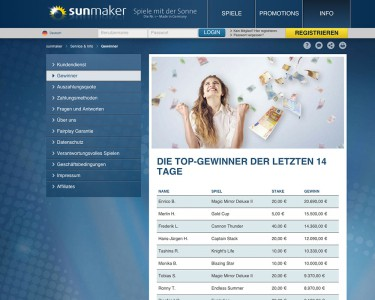 Top Gewinner des Casinos