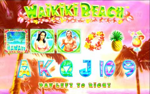 Die Gewinntabelle von Waikiki Beach