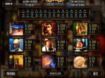 Die Gewinntabelle darf natürlich nicht fehlen, wenn man Whospunit spielen möchte